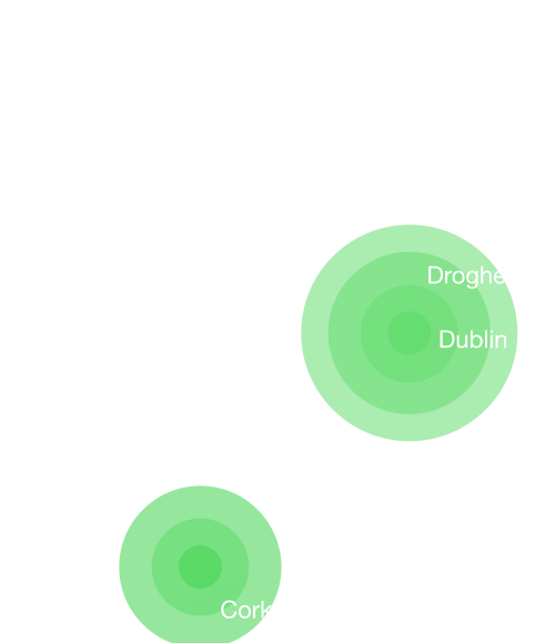 Outsource Support Ireland